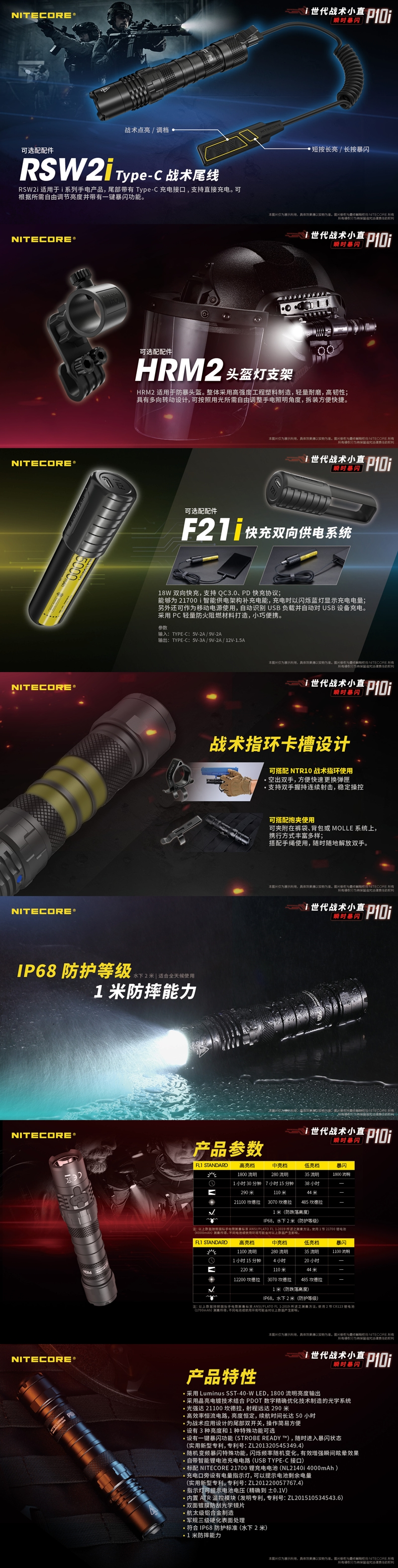 5-NITECORE I4000R 4400流明 附原廠電池 USB充電 MOLLE快拆套 NTR10 戰術指環 (3)