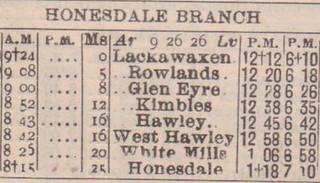Honesdale Branch 1926