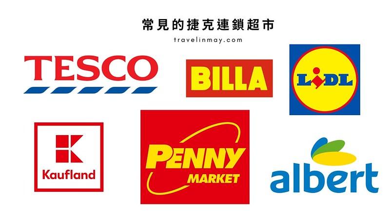 czech supermarket chain