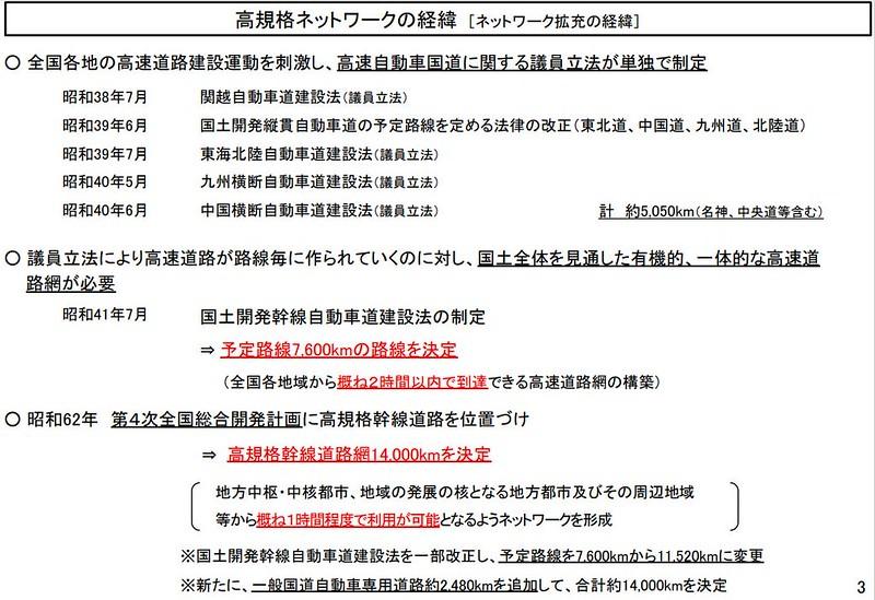 未成高速道路ネットワーク (12)