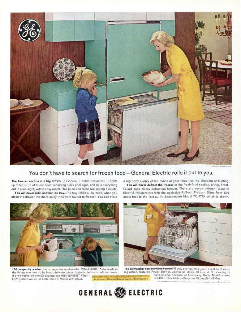 General Electric 1963
