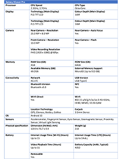 Specifications for the Samsung Galaxy XCover Pro. Click to enlarge.