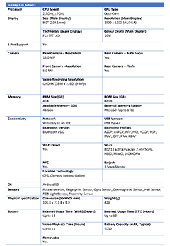 Specifications for the Samsung Galaxy Tab Active3. Click to enlarge.