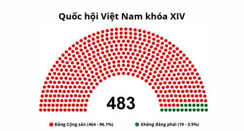 quochoi_vietnam05