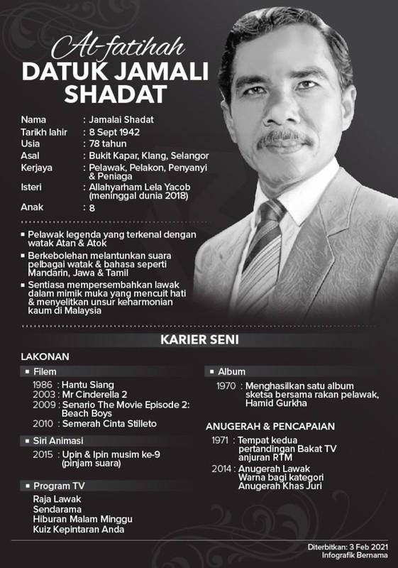 Al-Fatihah_Datuk_Jamali_Shadat_1612404580