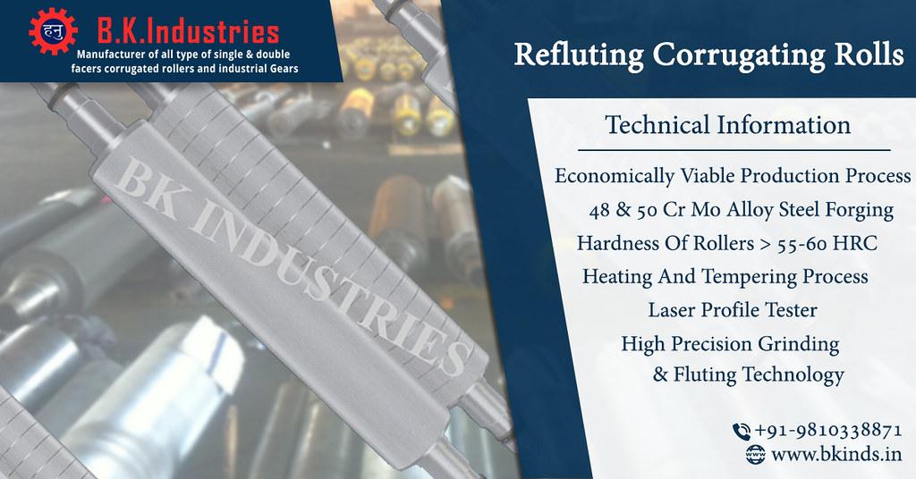 refluting-corrugating-rolls