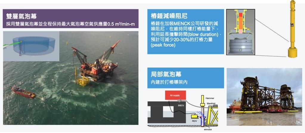 沃旭承諾於大彰化離岸風場採用當前可取得最適用的減噪技術。會議資料,沃旭能源簡報