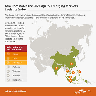 Agility Infographic 2021 Index - Instagram (hi-res) | by gointernationalgroup.com photo gallery