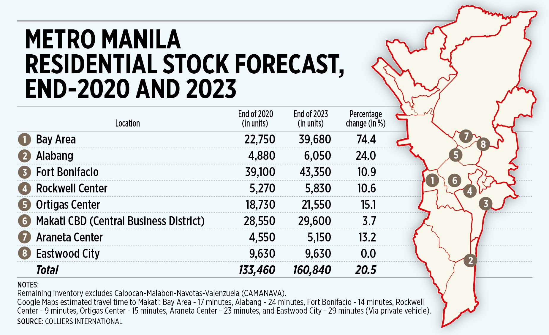 Metro Manila residential stock forecast, end-2020 and 2023