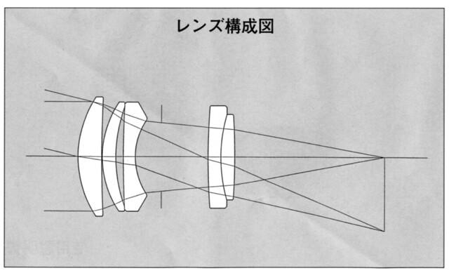 Konica M 90mm f2.8 萬聖節味道
