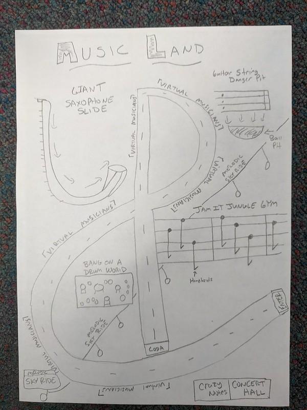 MusicLand Map