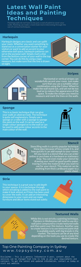 Latest Wall Paint Ideas and Painting Techniques : Infographic
