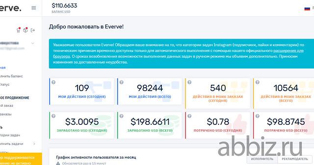 Сервис для заработка Everve | Заработать 25 000 рублей не выходя из дома без вложений - ТОП 20 сервисов
