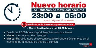 Covid-19 Madrid