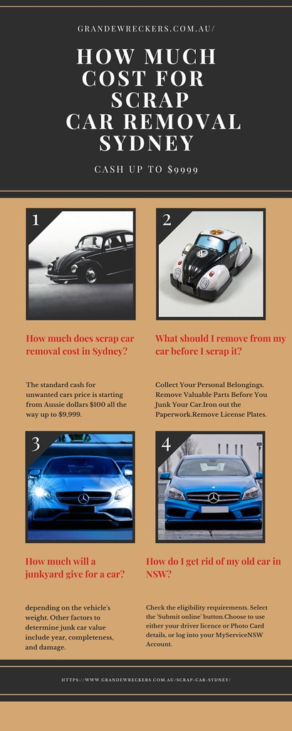 how much cost for scrap  car removal sydney