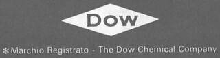 Dow 1980