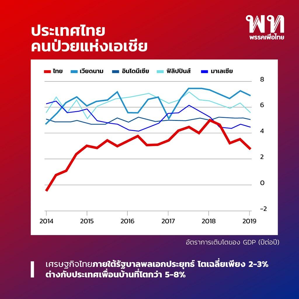 ภาพจากเพจพรรคเพื่อไทย