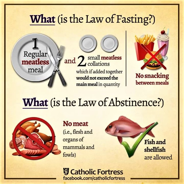 Lent, fasting & abstinence