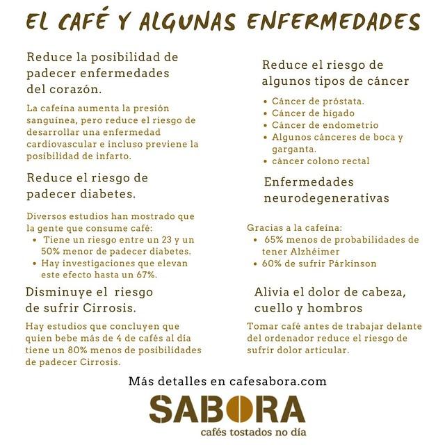 café propiedades en relación del café con alguna enfermedades.
