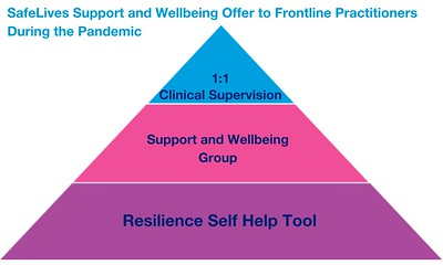 Wellbeing graphic 3
