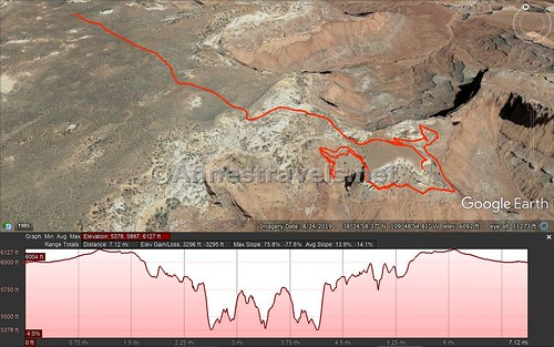 Visual trail map and (possibly not very accurate) elevation profile for the Lathrop Trail down to 3.5 miles, Canyonlands National Park, Utah