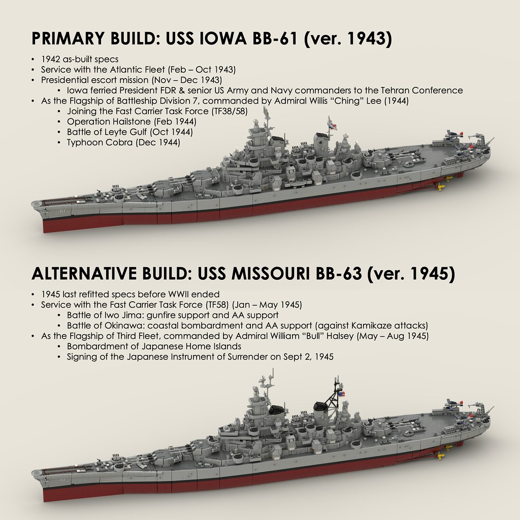 Iowa 1943 vs Missouri 1945
