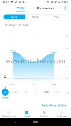 Renpho App for Google Android 160216