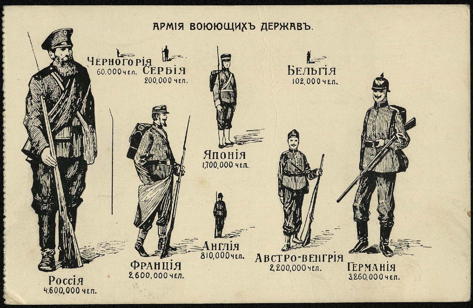 1914. Армия воюющих держав