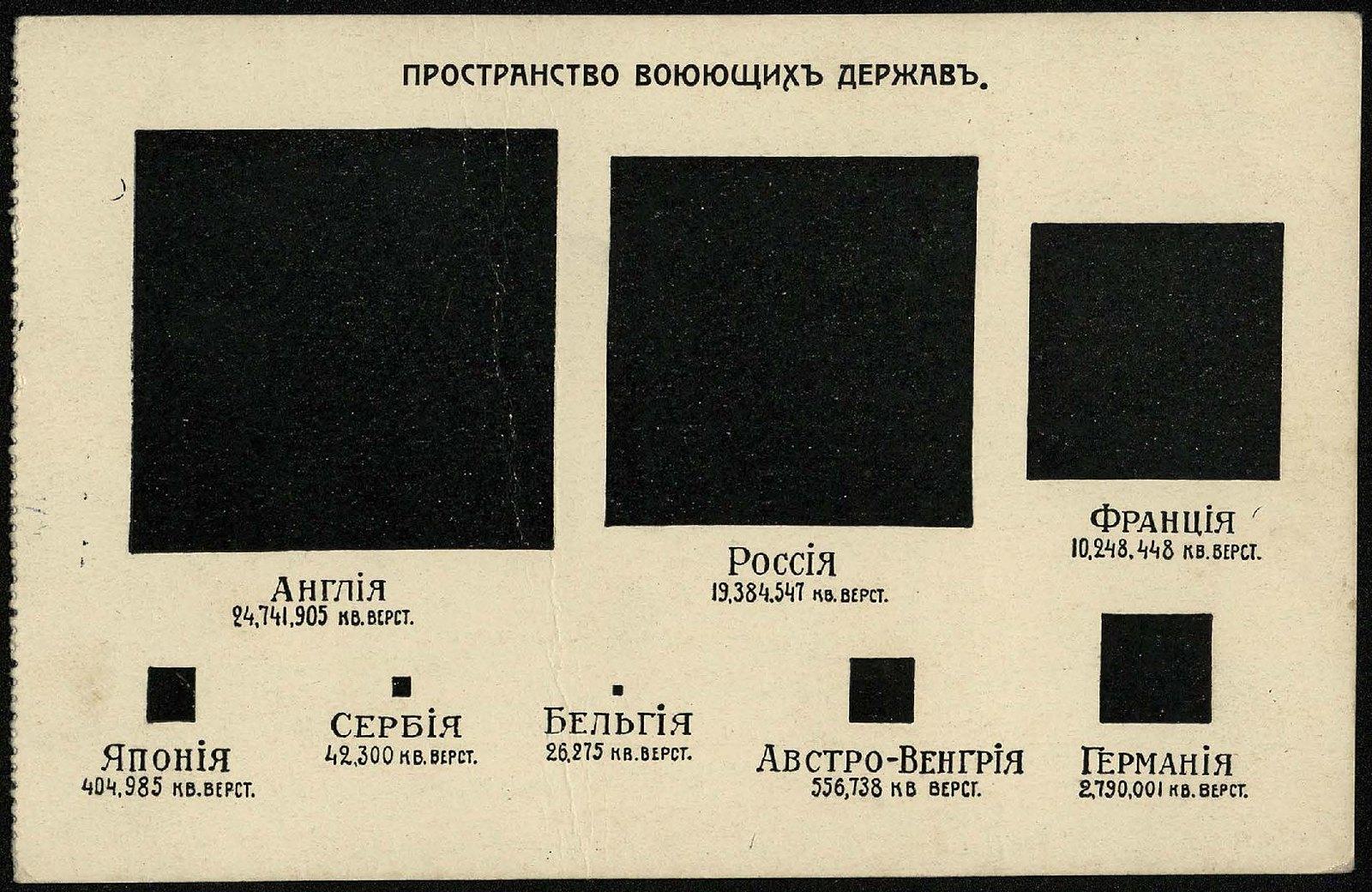 1914. Пространство воюющих держав