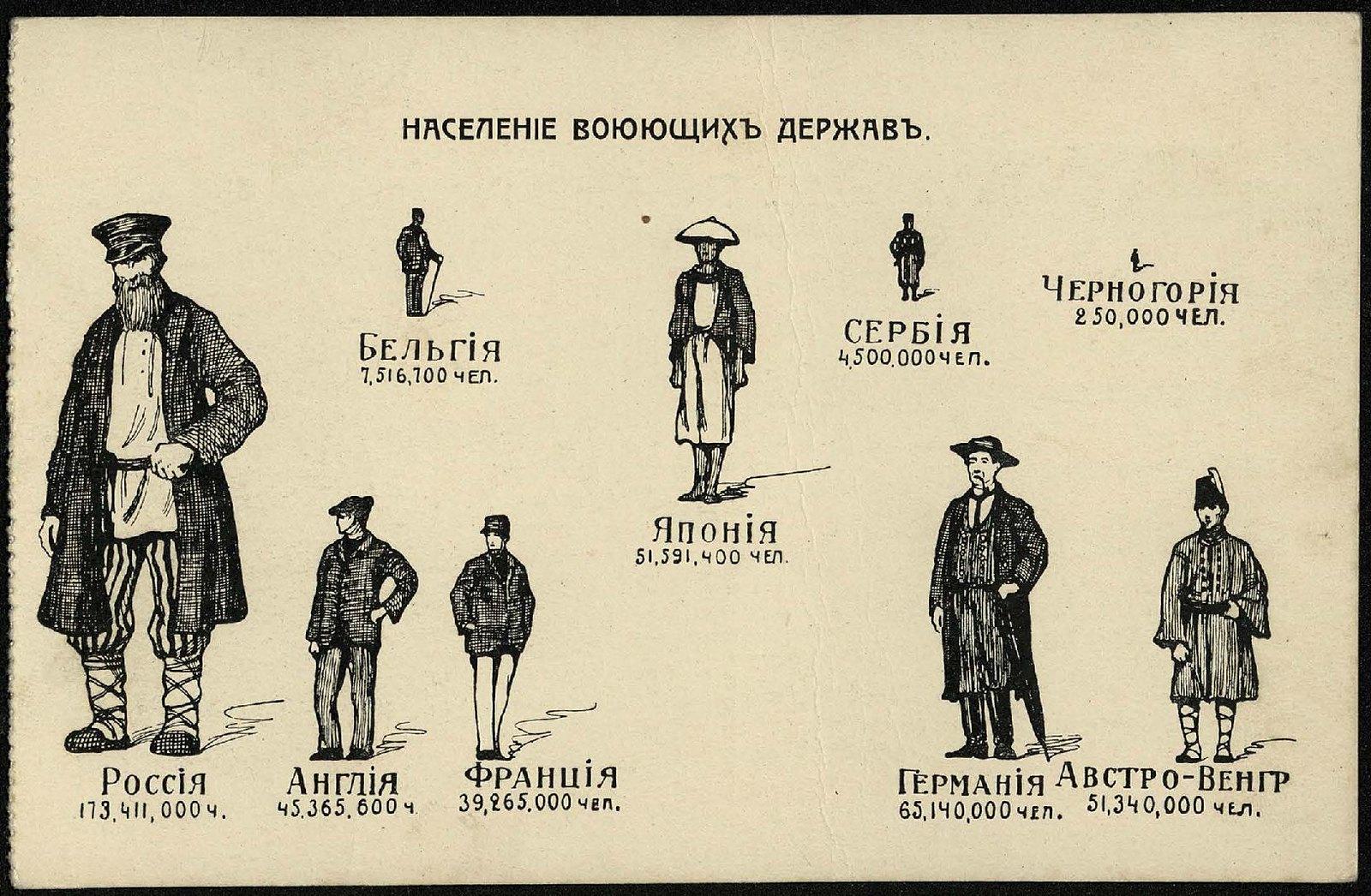 1914. Население воюющих держав