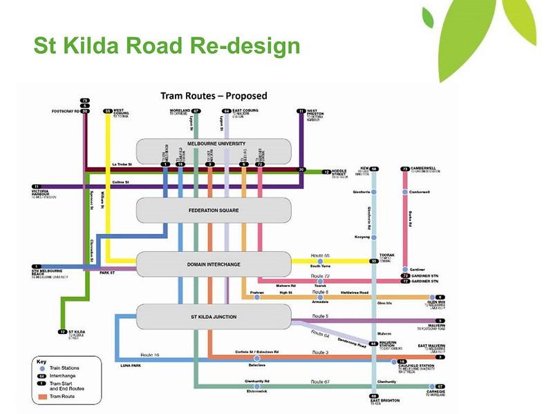 Yarra Trams network (St Kilda Road) redesign concept (2011)