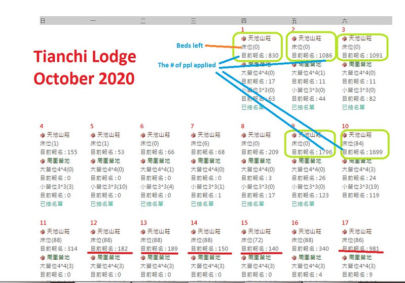 100 Peaks: Qilai Nanhua: How to Apply for Tianchi Lodge and Permits