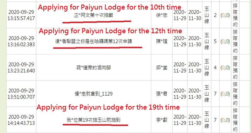 Funny group names I saw on Paiyuan Lodge page