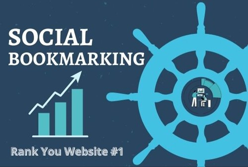 Social Bookmarking For Your Website