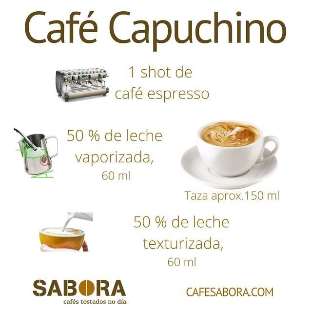 Definición de capuchino para cafés sabora.