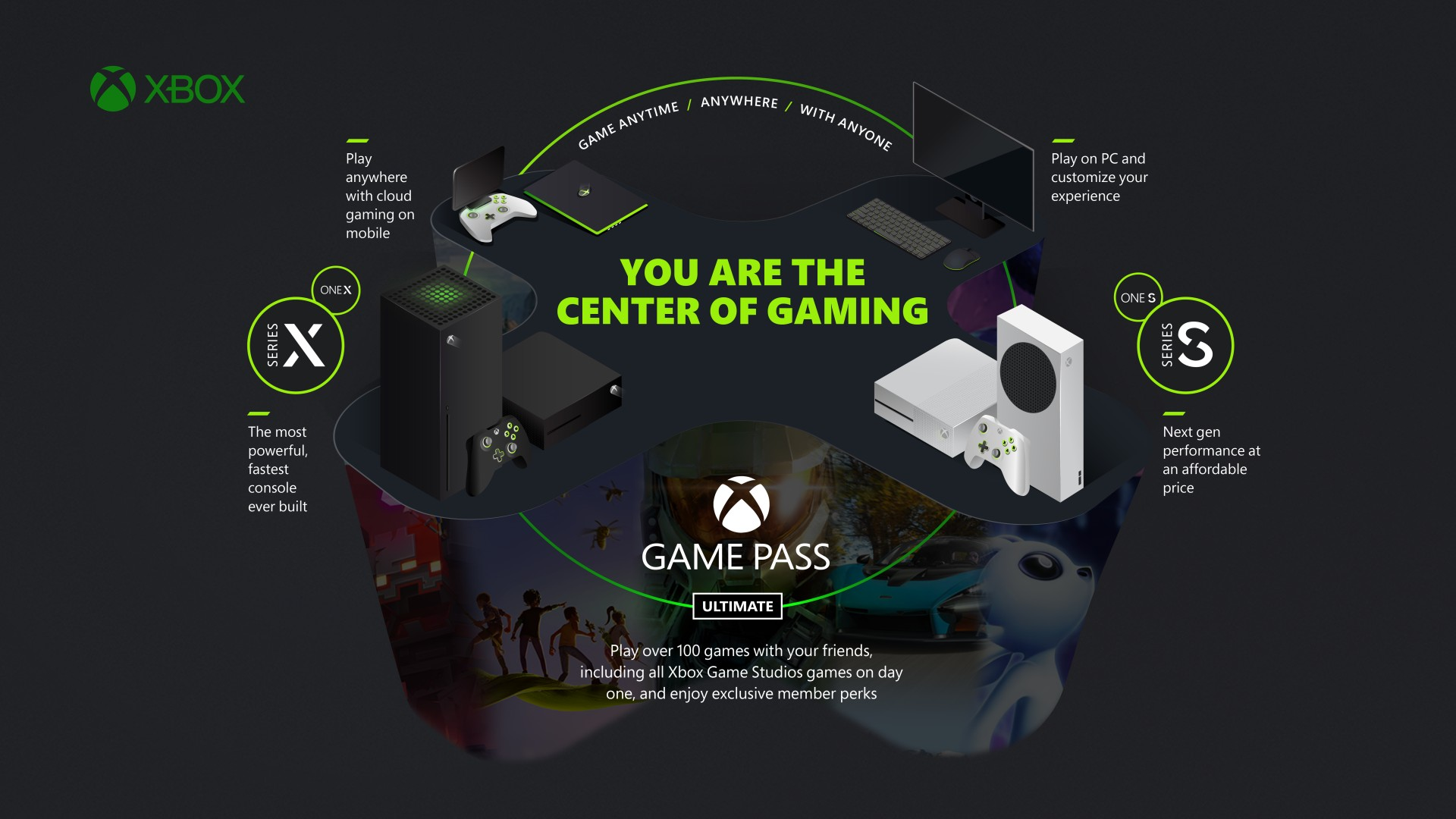 XboxEco-PlayerAtTheCenter