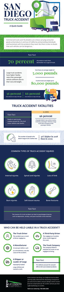San Diego Truck Accident - A Quick Guide
