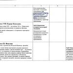 ОДЕССА - Исторические ареалы (черновик) 022 PAPER600 [Вандюк Е.Ф.]