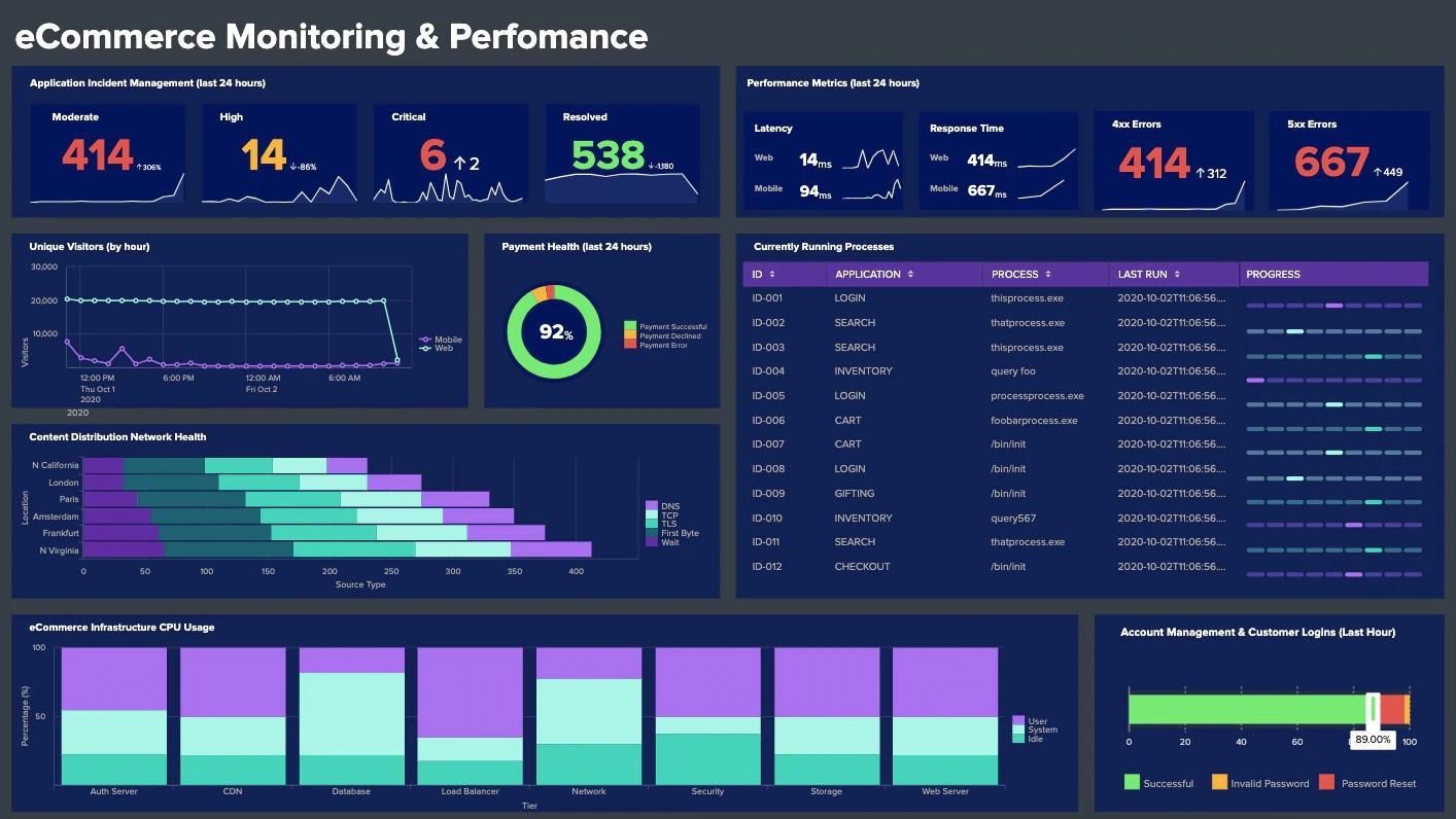 Download Splunk Enterprise 8.1.2 win64 full license forever