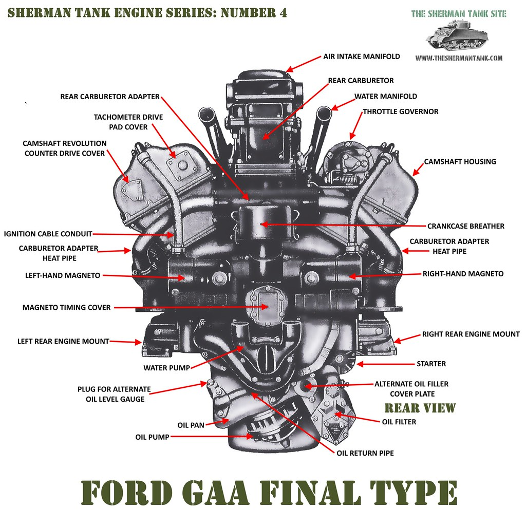 GAA Front improved F01-3 for new engine series FLAT