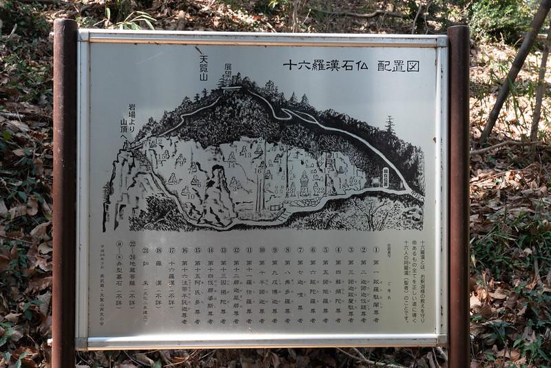 十六羅漢石仏 配置図