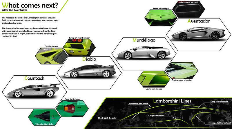 Lamborghini-Matador-Concept (12)