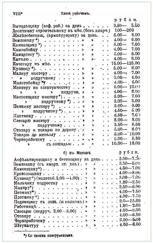 Бетонно-строительный календарь