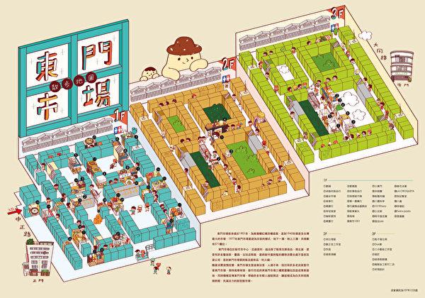東門市場插畫地圖_完稿完稿