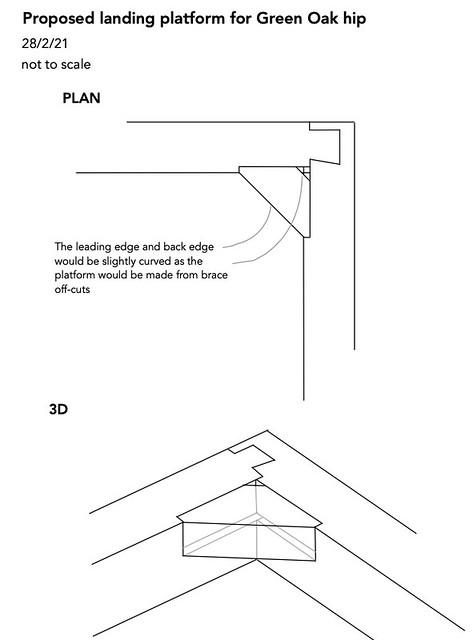 Proposed landing platform for Green Oak hip