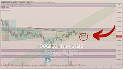 Dogecoin Analysis u2013 We are inside a consolidation
