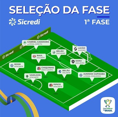 Seleção da Primeira Fase da Copa do Brasil