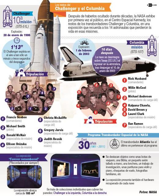 Aprendiendo de los errores o de los accidentes, como los de la NASA