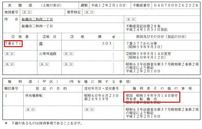 船橋二和高校南側の空間は成田新幹線買収済用地なのか検証する (9)