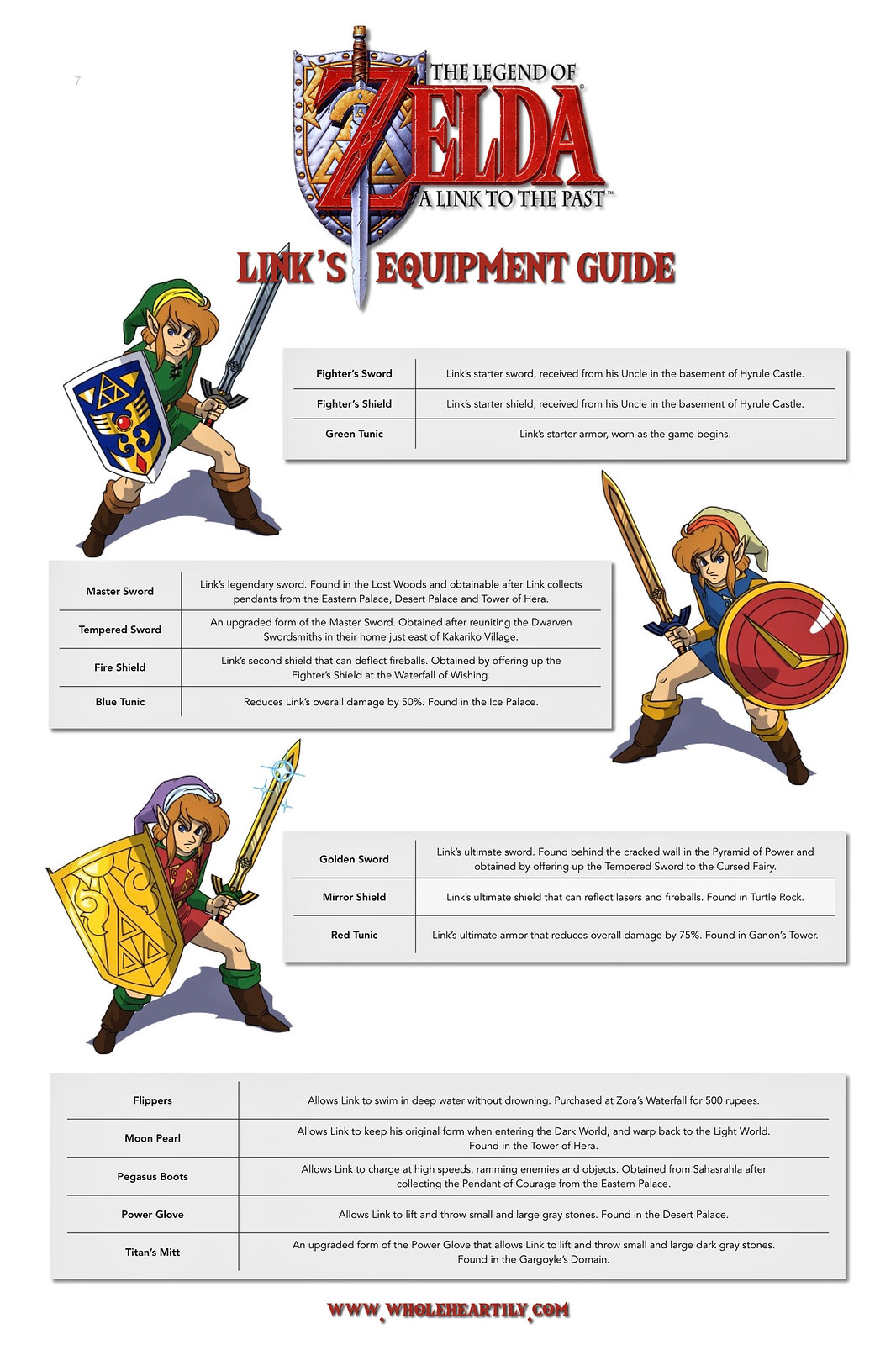 Link's Equipment Guide